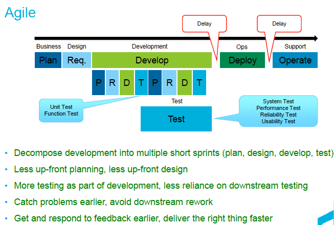 agile flow Blog