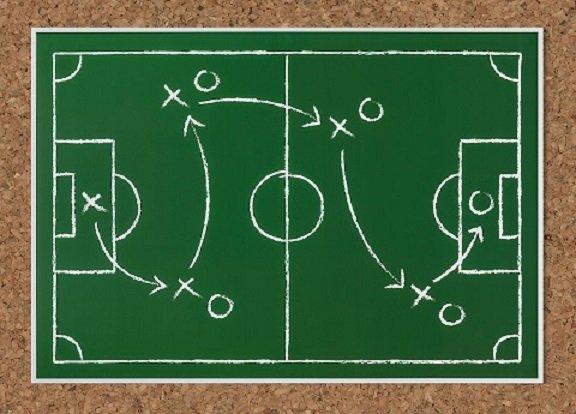 agile coach Blog