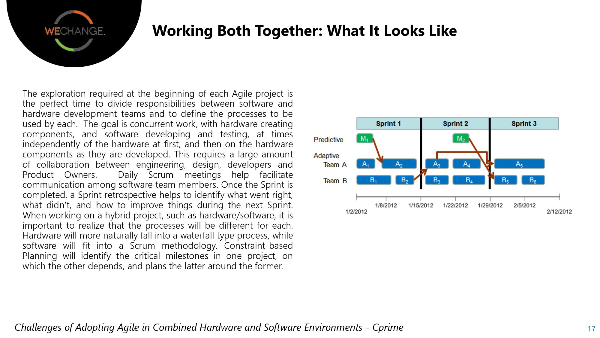 Agile Hardware page 0013 compressed Agile Hardware: We are not that different.