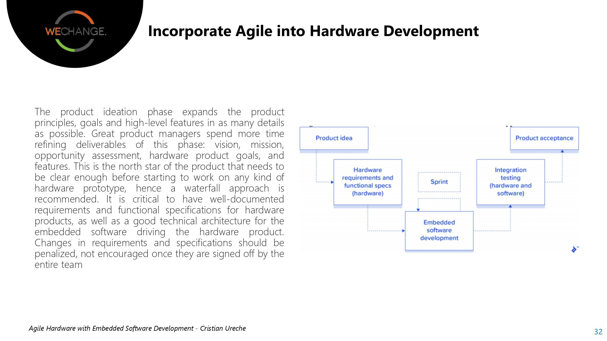 Agile Hardware page 0026 compressed Agile Hardware: We are not that different.