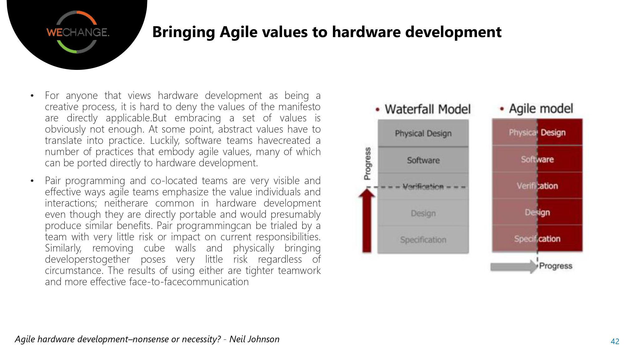 Agile Hardware page 0031 compressed Agile Hardware: We are not that different.