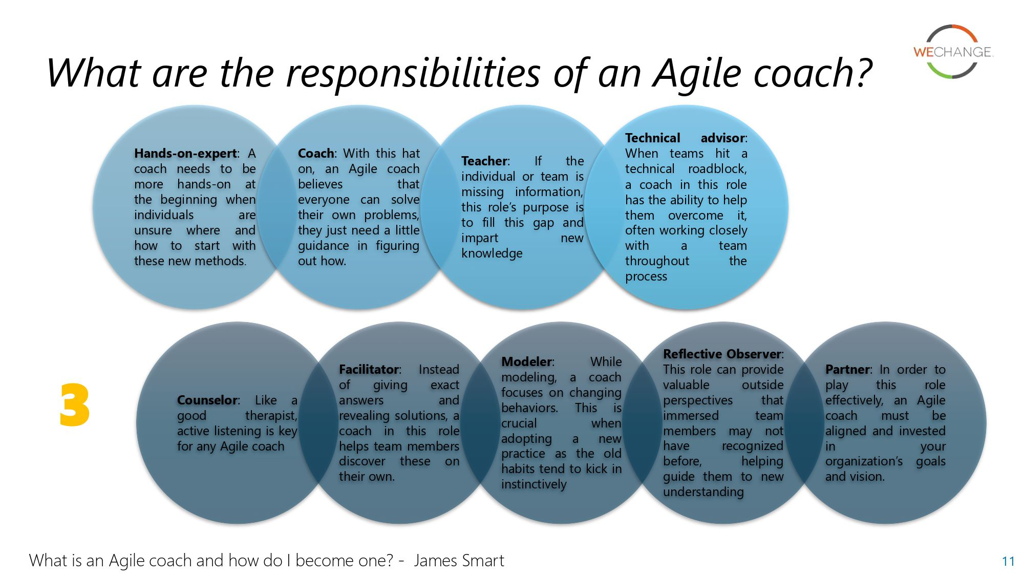 Agile coach page 0011 compressed Agile coaching models