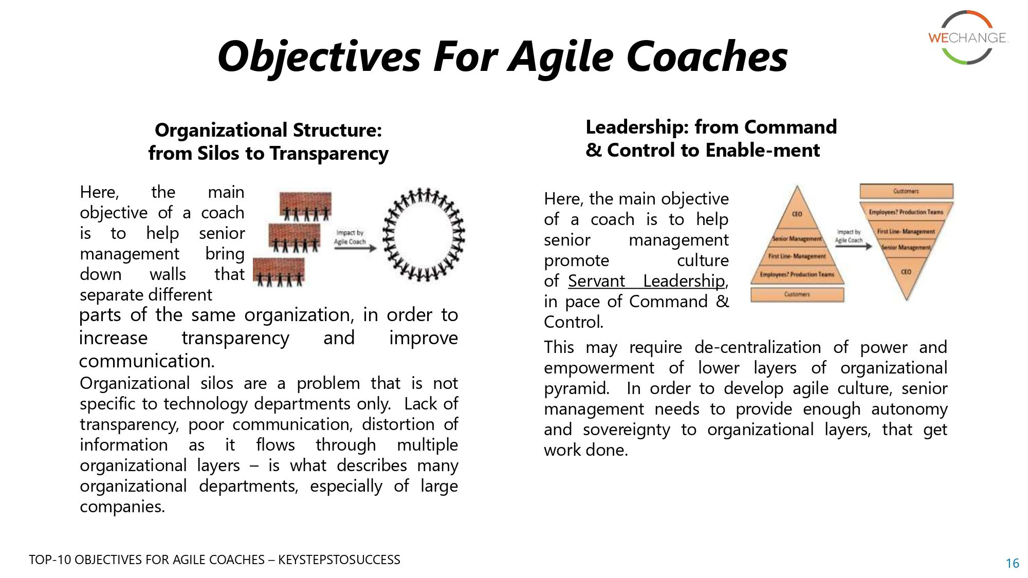 Agile coach page 0016 compressed Agile coaching models