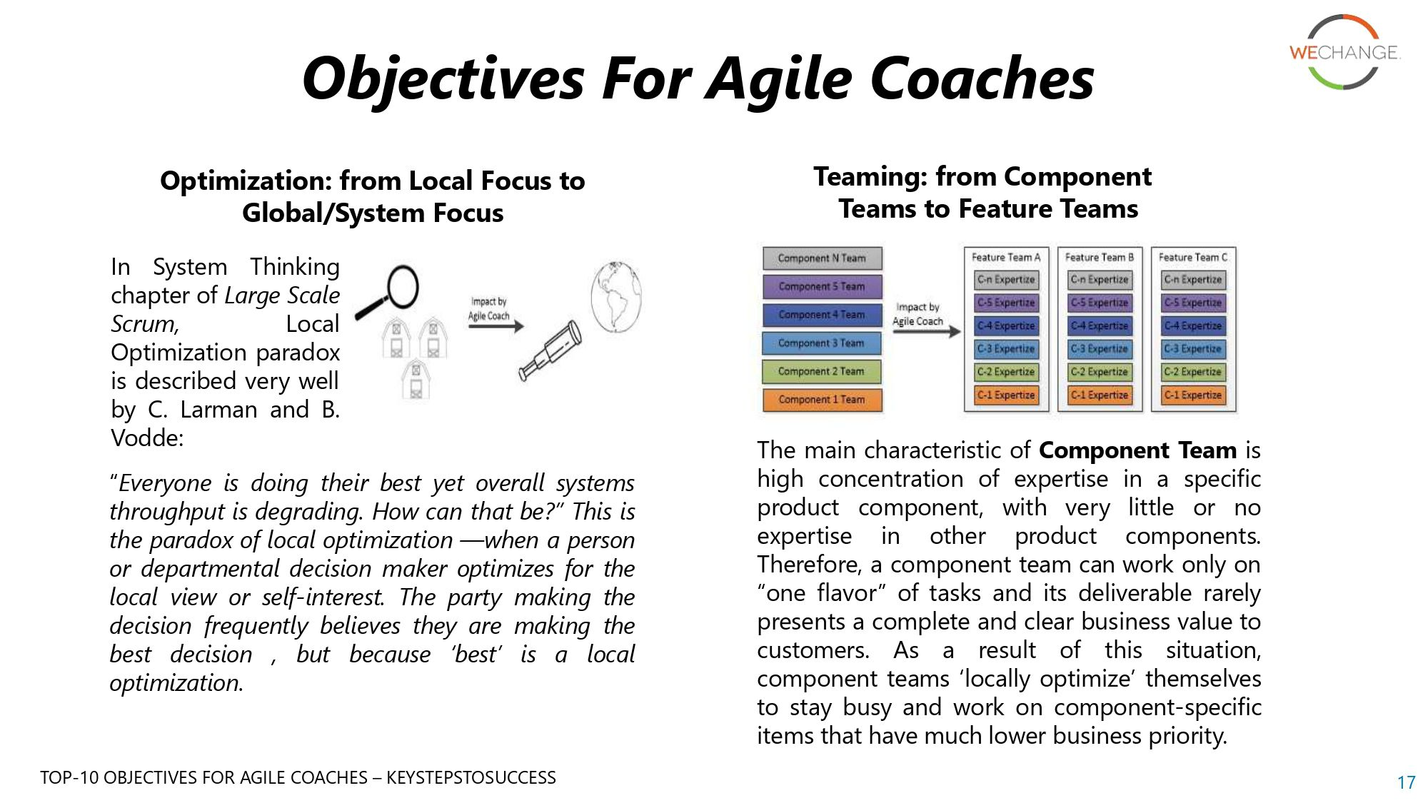 Agile coach page 0017 compressed Agile coaching models