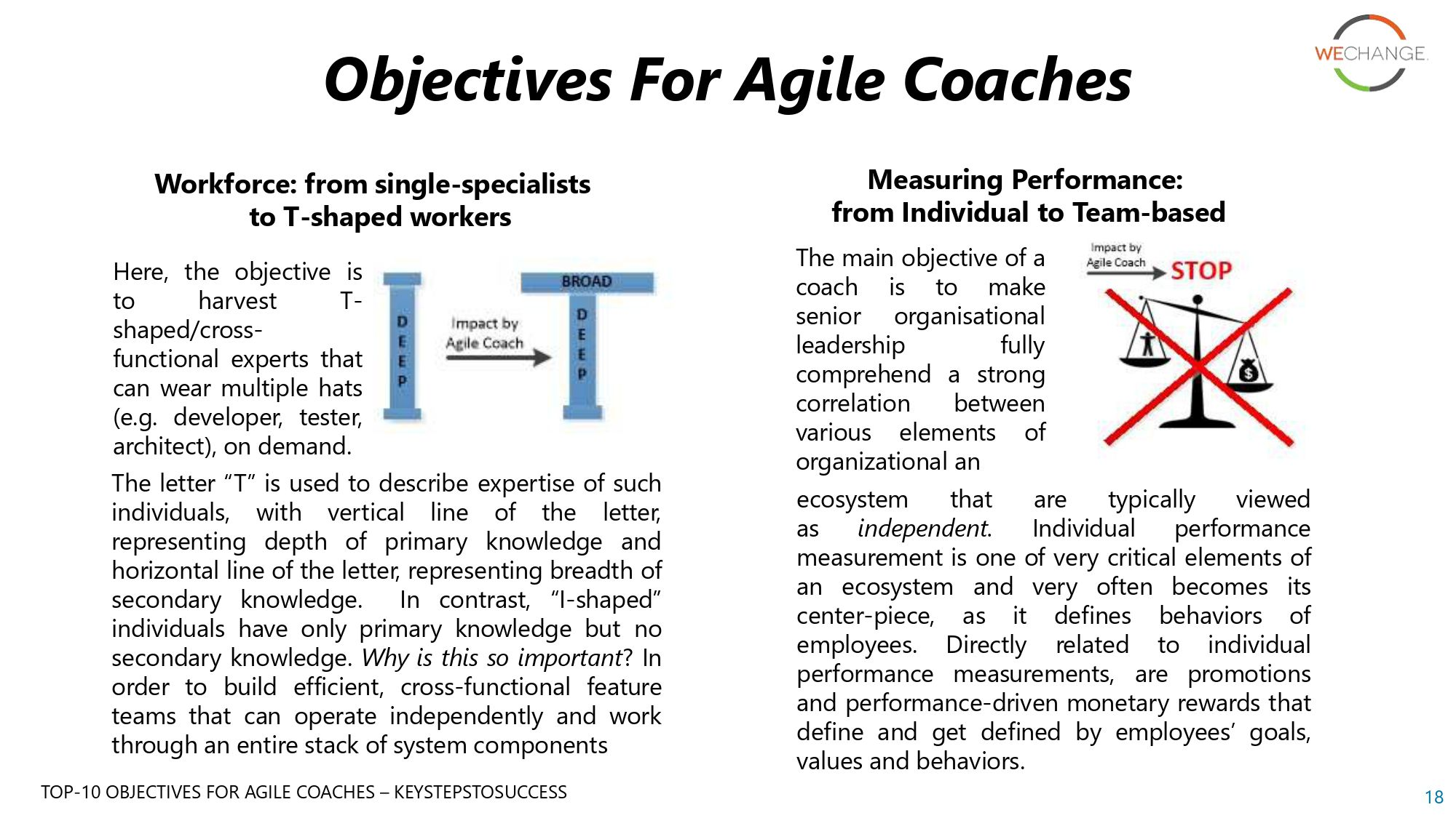 Agile coach page 0018 compressed Agile coaching models