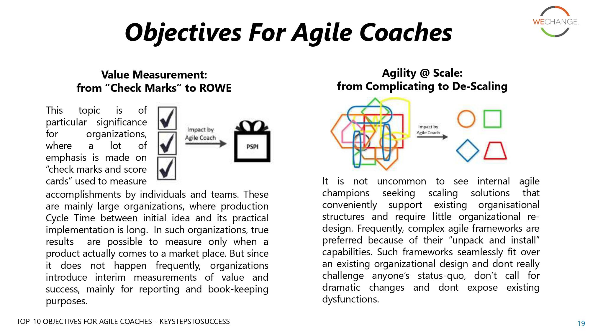 Agile coach page 0019 compressed Agile coaching models