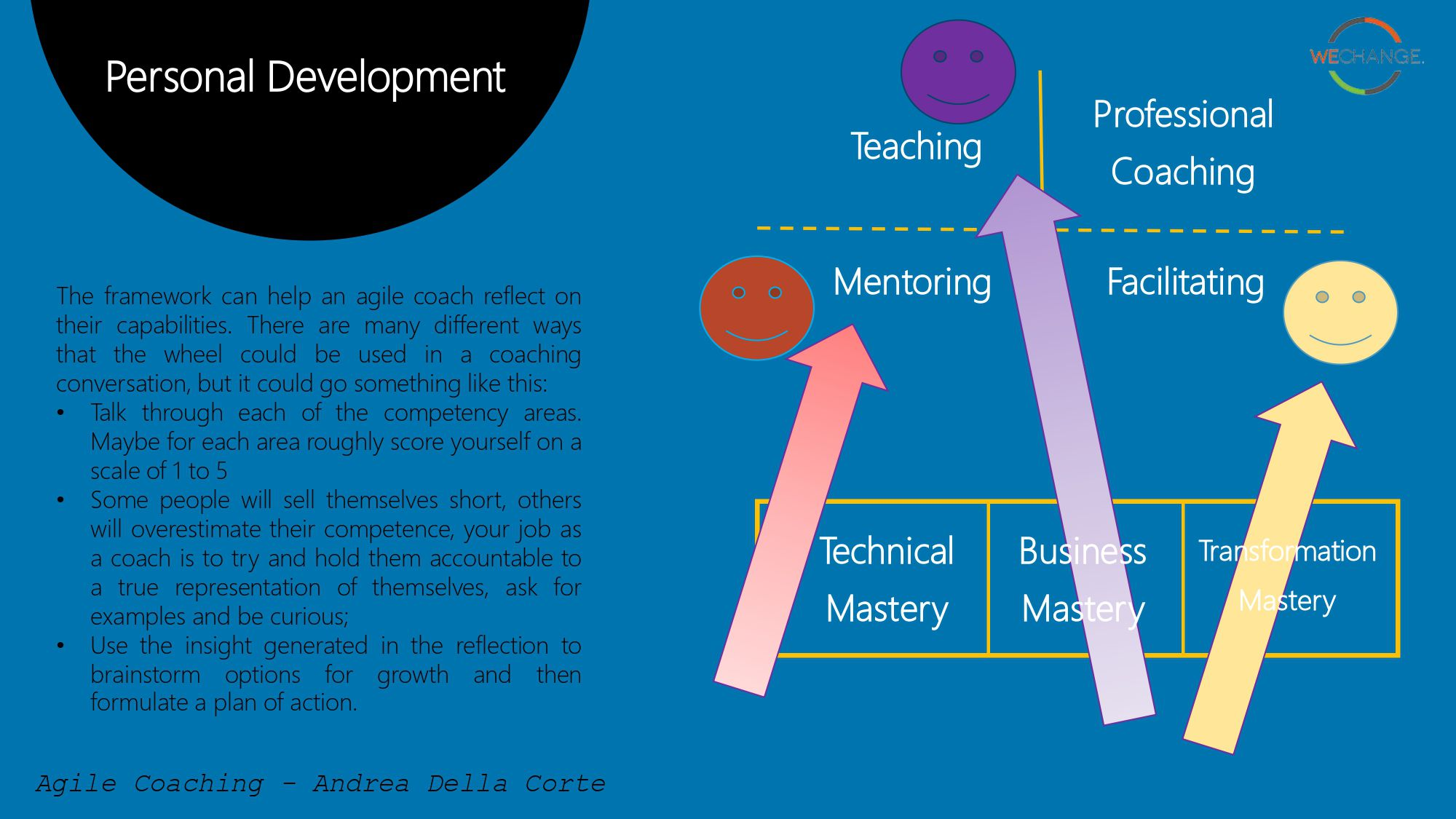 Agile coach page 0030 compressed Agile coaching models