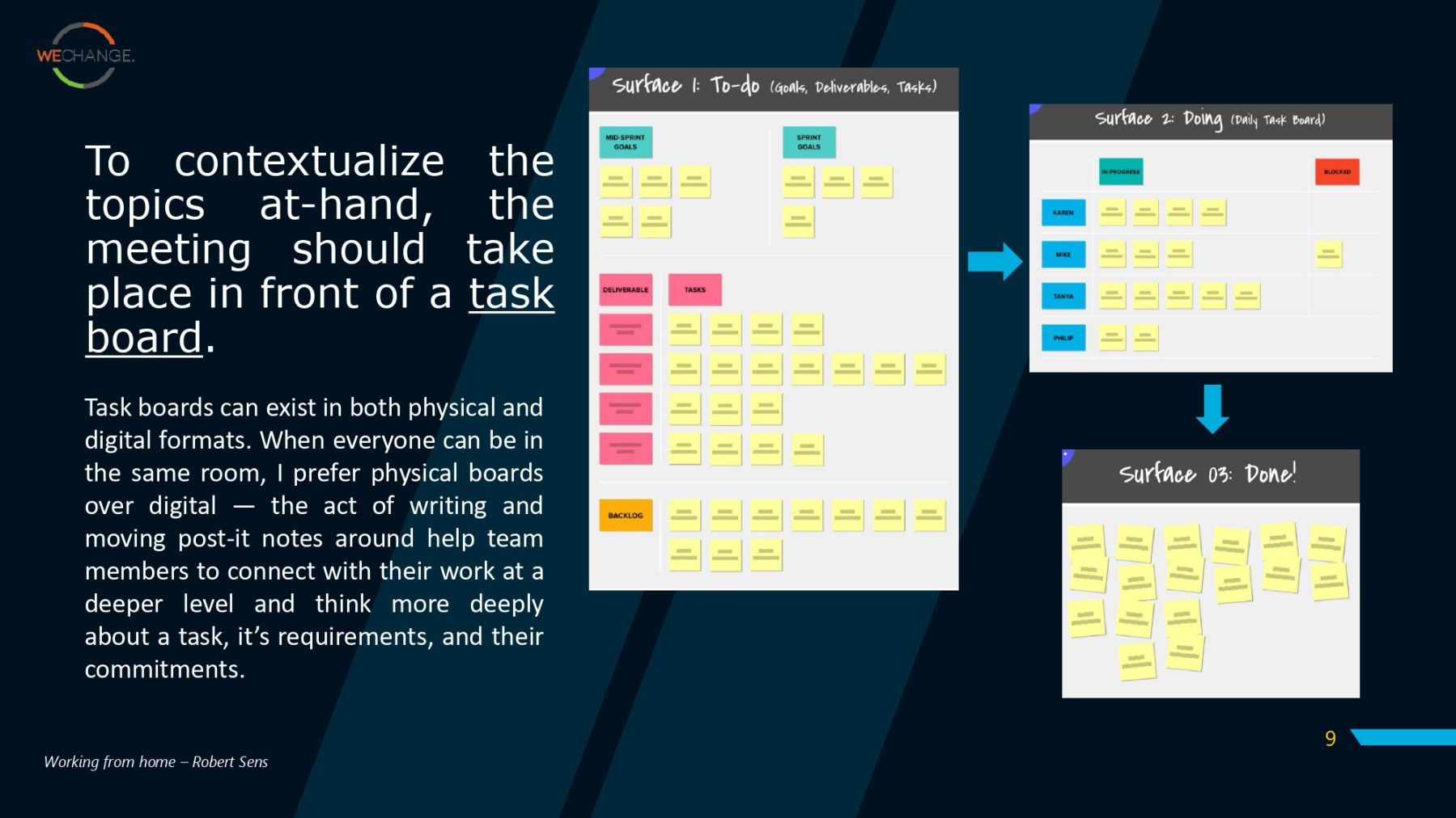 Tips for online meeting scrum team page 0009 compressed Tips for online scrum team meetings 2021
