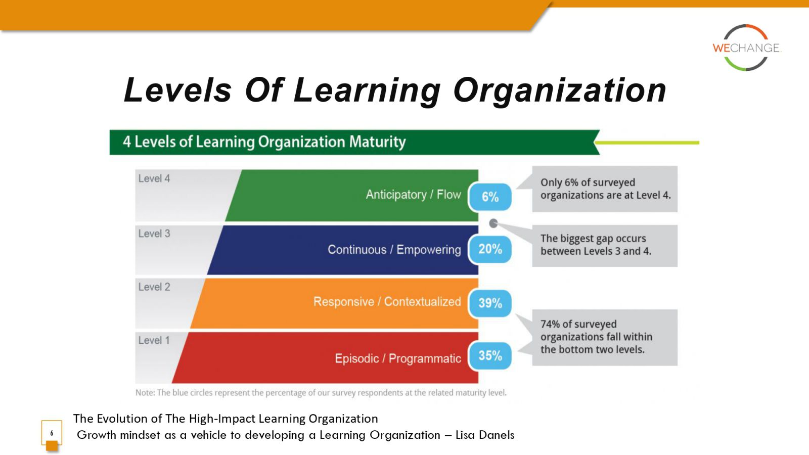 The Learning Organization page 0006 compressed The Learning Organization