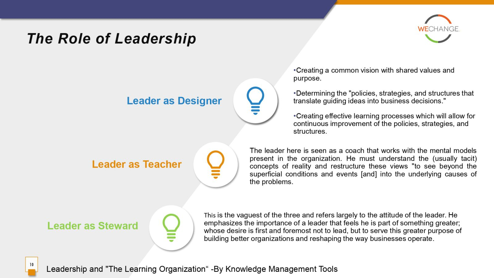 The Learning Organization page 0010 compressed The Learning Organization