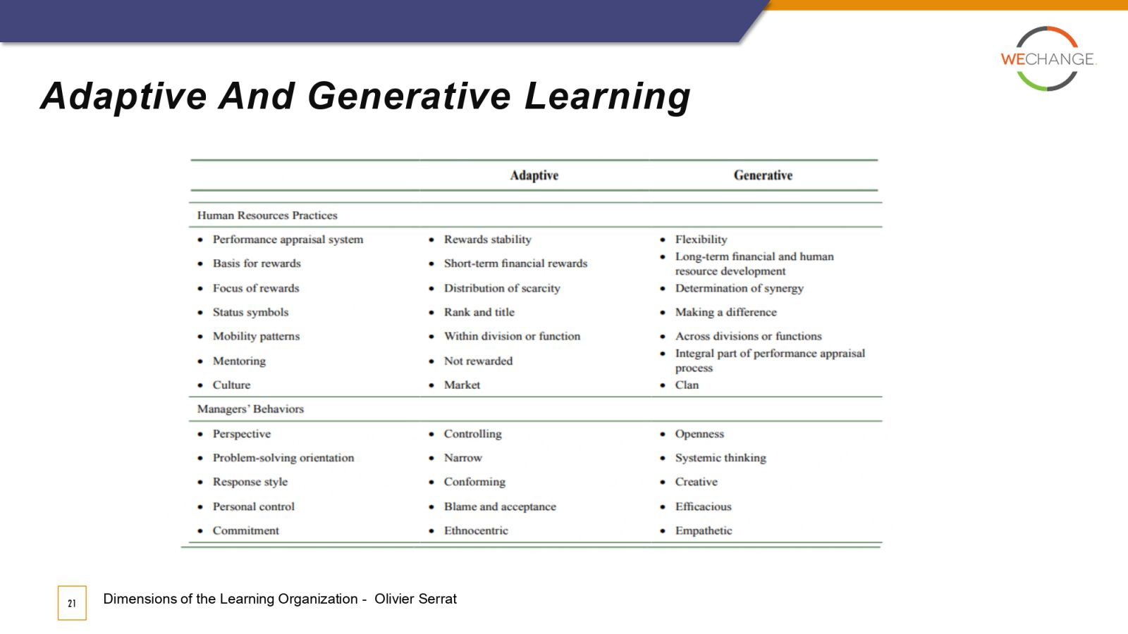 The Learning Organization page 0021 compressed The Learning Organization
