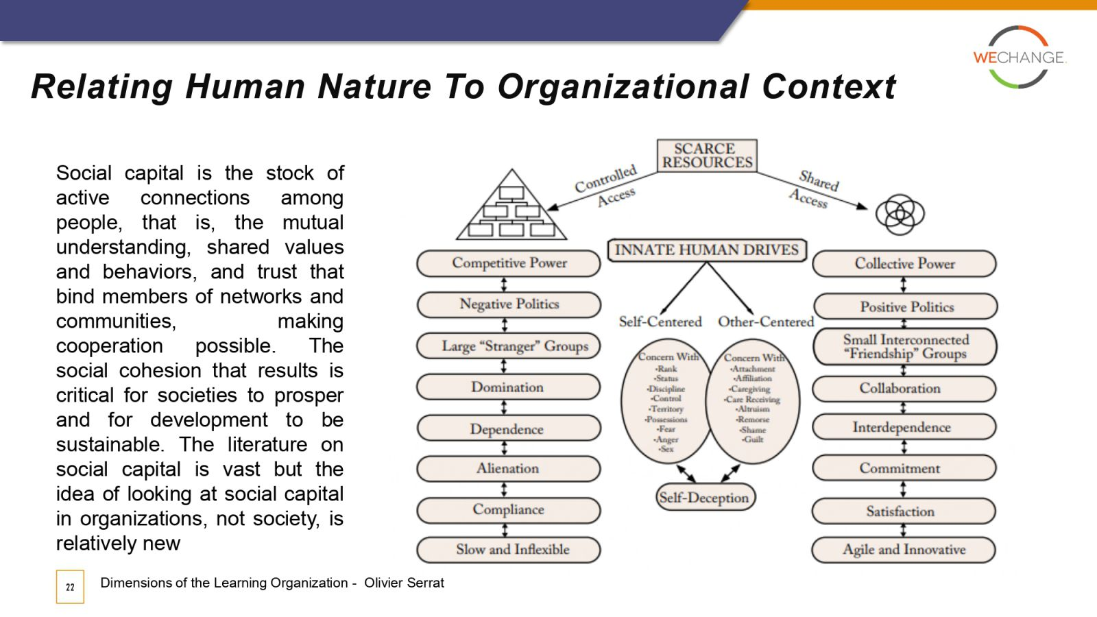 The Learning Organization page 0022 compressed The Learning Organization