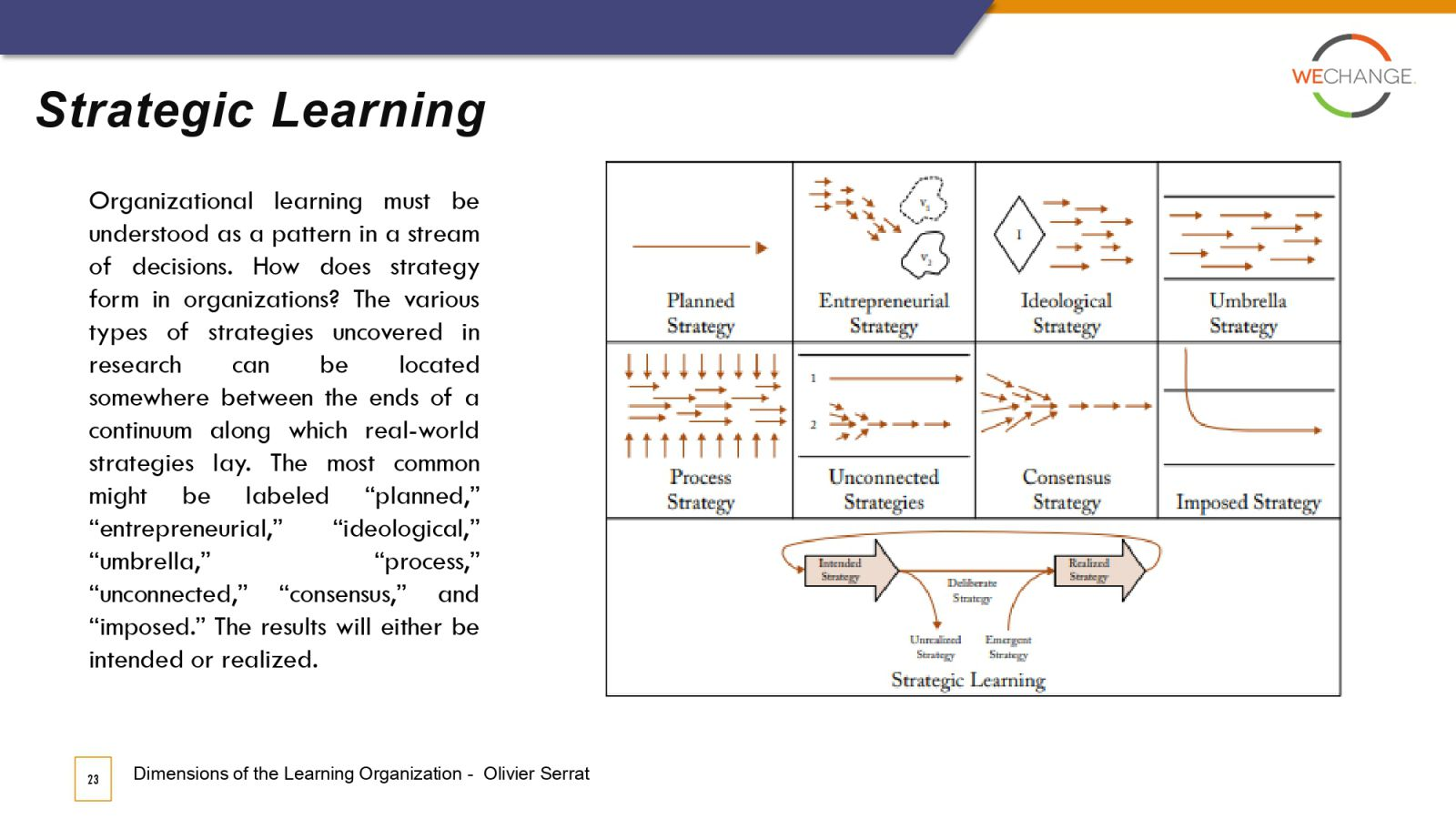 The Learning Organization page 0023 compressed The Learning Organization