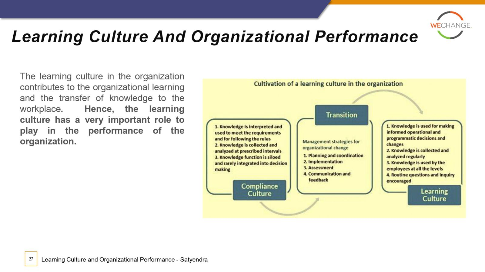 The Learning Organization page 0027 compressed The Learning Organization