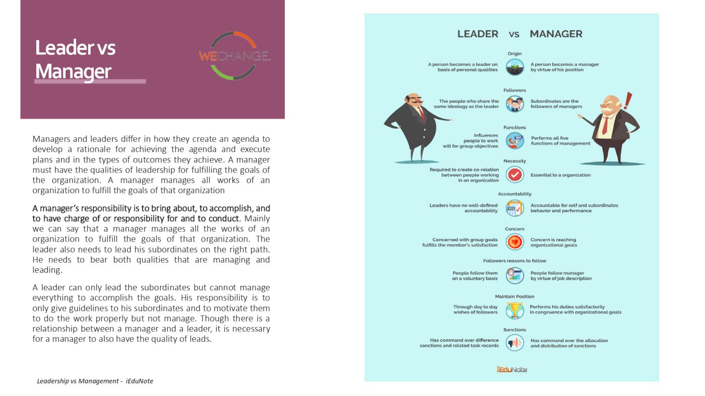Manager vs leader page 0019 compressed Manager vs leader (by tommy quit)