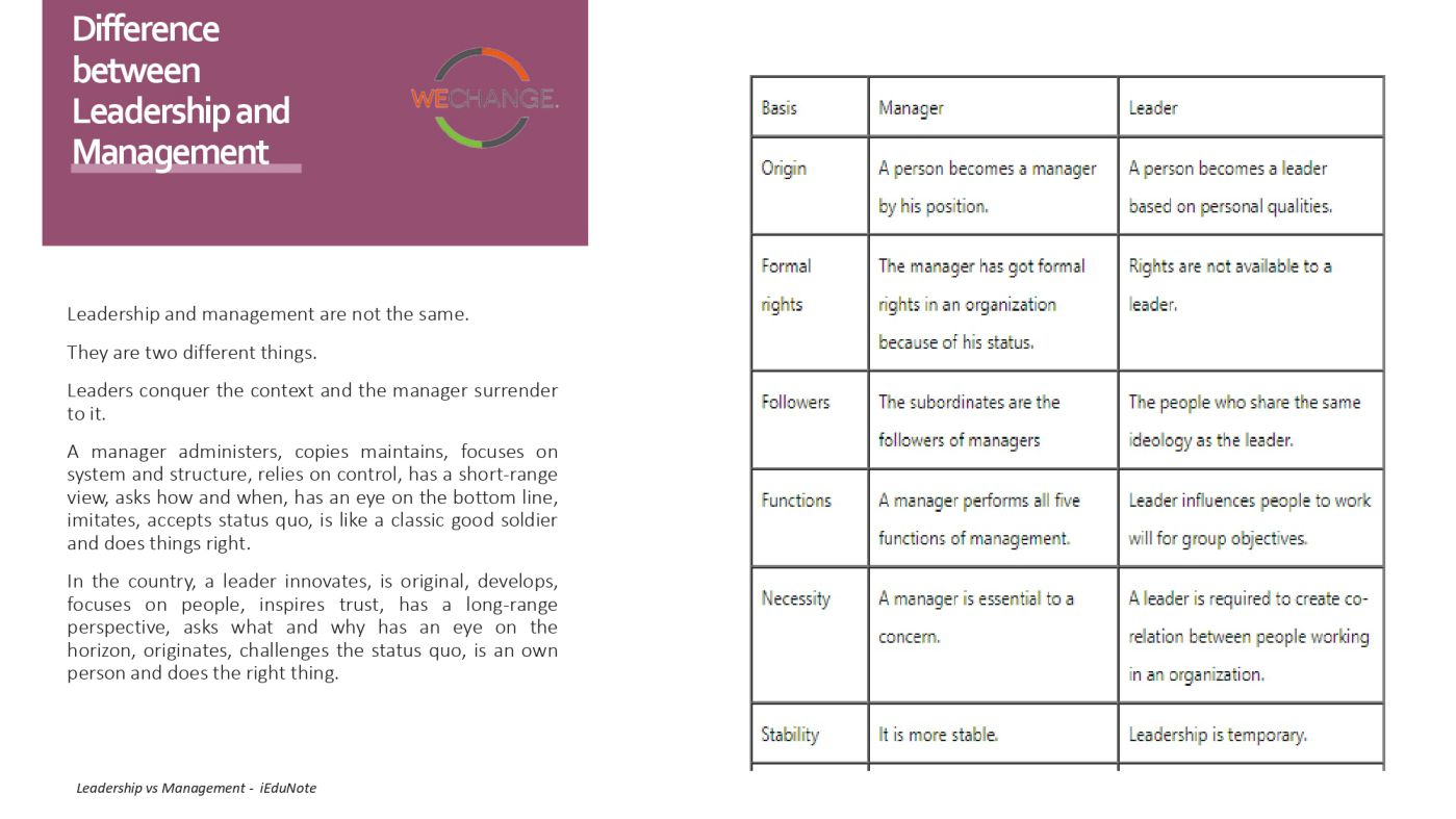 Manager vs leader page 0020 compressed Manager vs leader (by tommy quit)