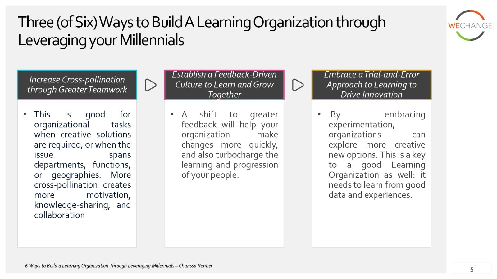 learnin organization in practice page 0005 compressed The learning organization in practice