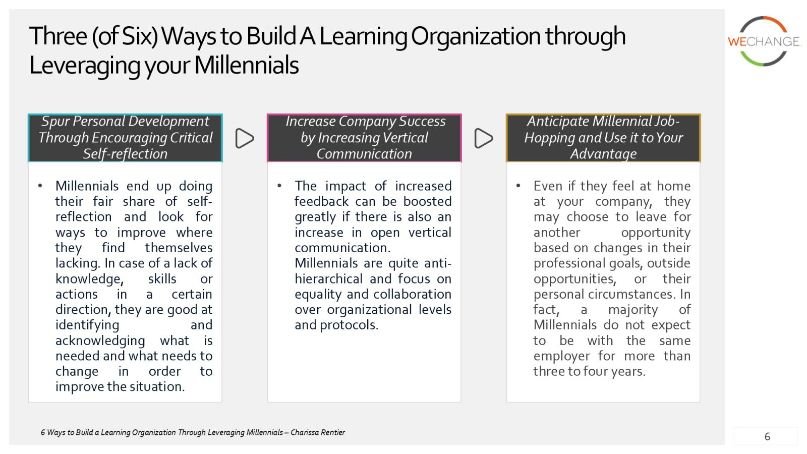 learnin organization in practice page 0006 compressed The learning organization in practice