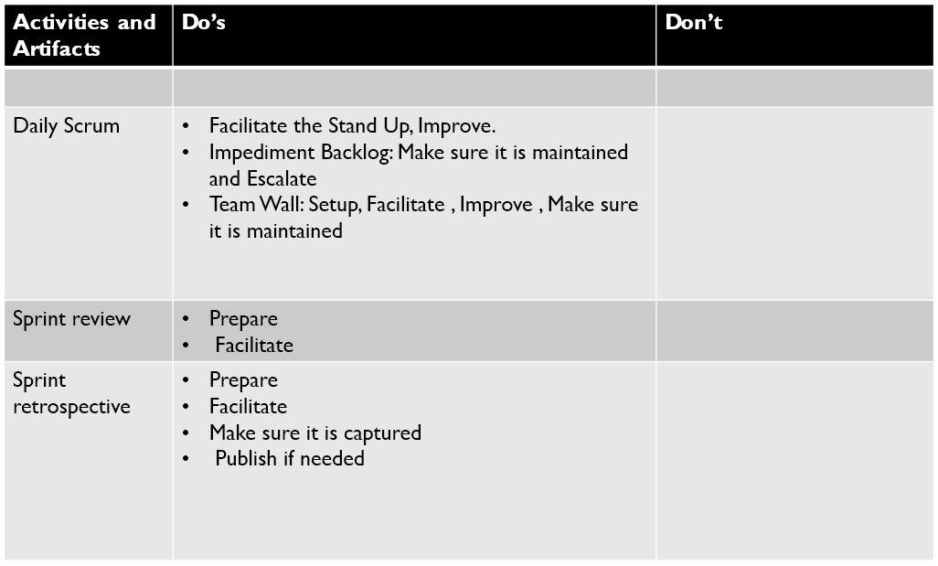 לכידה3 Scrum Master Role – Everything What Managers Need to Know